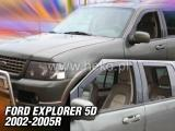 Ofuky Ford Explorer III